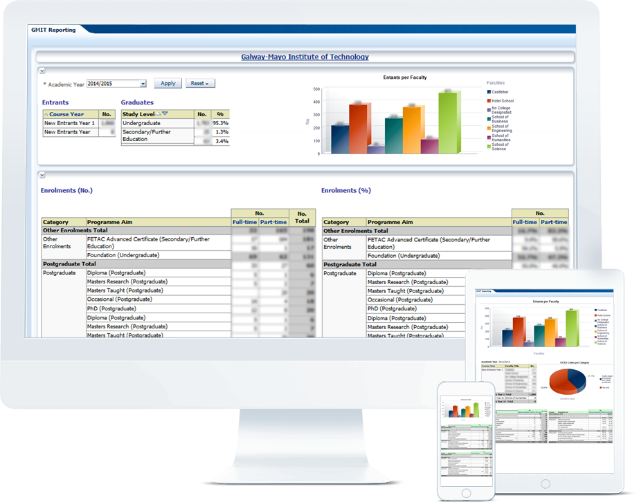 GMIT Reporting Tool